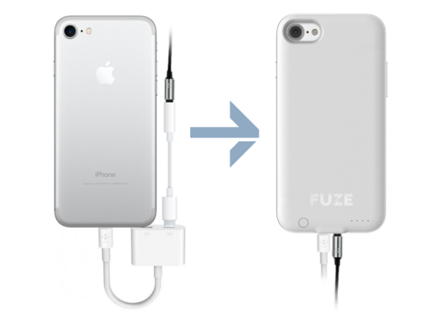Diferenta dintre carcasa Iphone 7 si carcasele Fuze pentru Iphone 7: blog.catmobile.ro