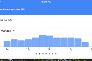 Google Maps iti arata in timp real locurile aglomerate din oras