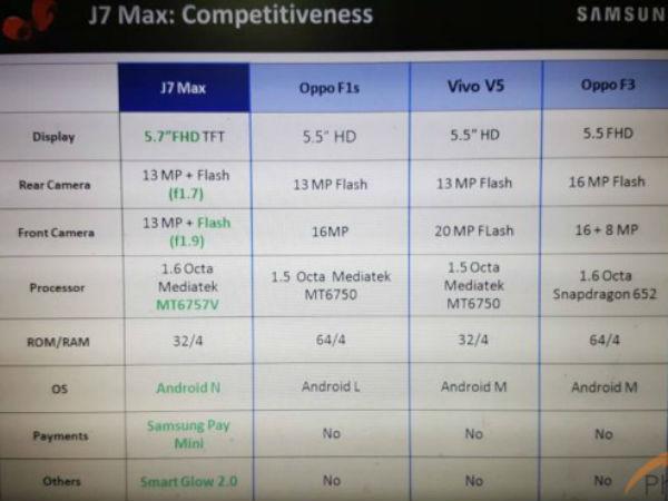 Samsung Galaxy J7 Max (2)