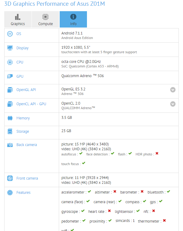 ASUS ZenFone 4 Selfie, un nou model din seria ZenFone 4 zarit in GFXBench