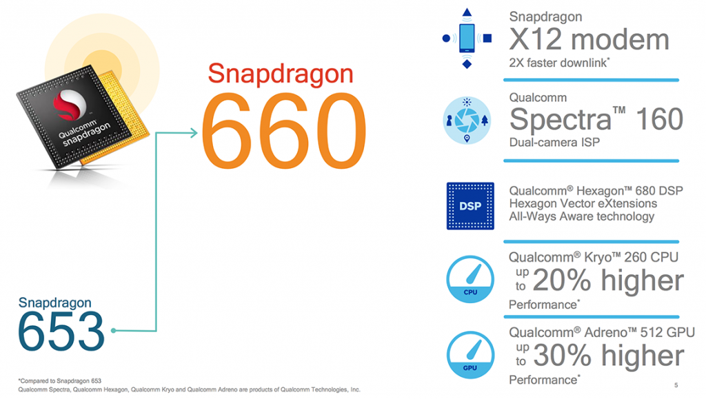 Snapdragon 660 (2)