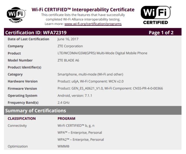ZTE Blade A6 certificare WiFi