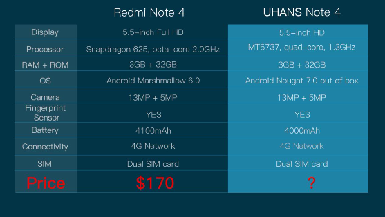 UHANS Note 4 VS Xiaomi Redmi Note 4 (3)