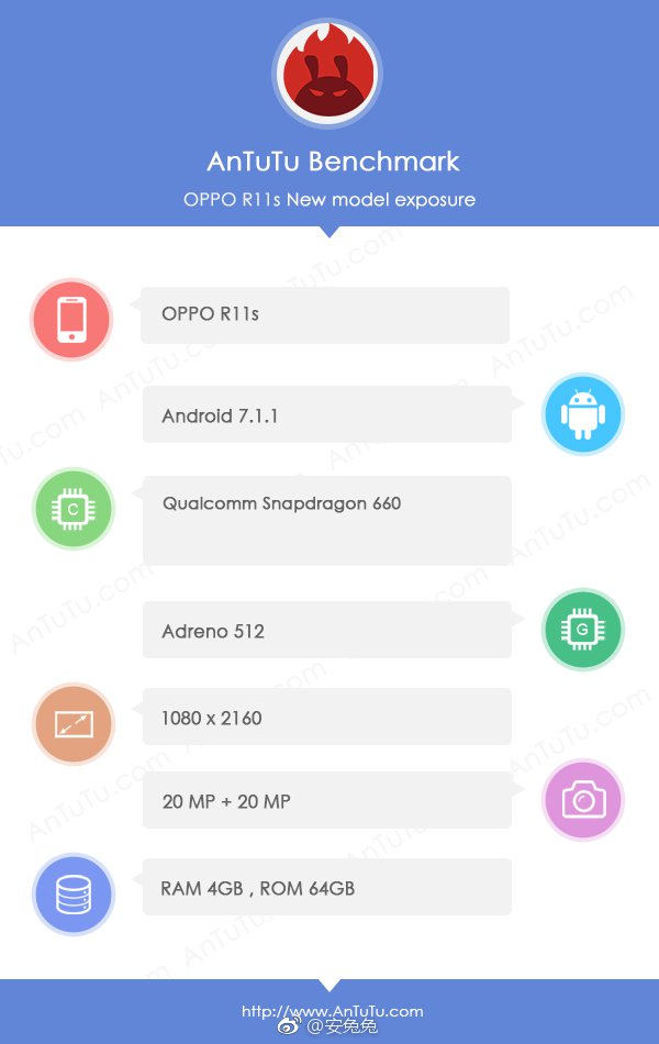 Oppo R11s specificatii