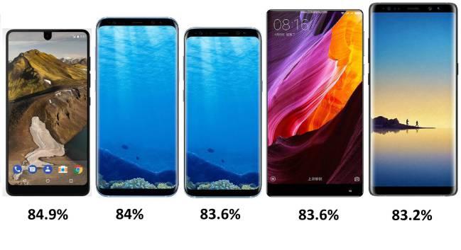 Top 10 telefoane cu ecran bezel-less si format 18:9