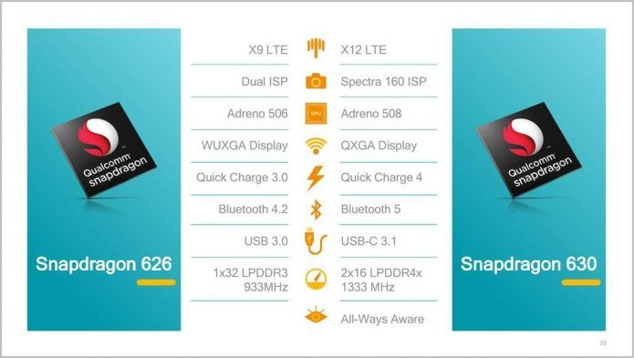 Snapdragon 630 vs Snapdragon 625 (1)