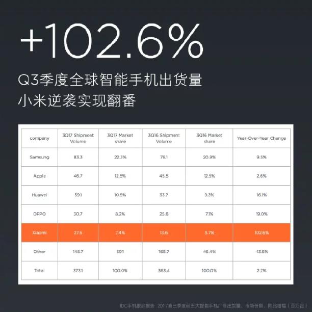Xiaomi livrari