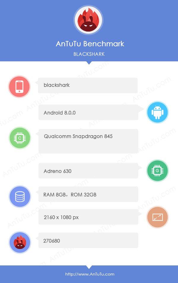 telefon pentru gaming Xiaomi (2)