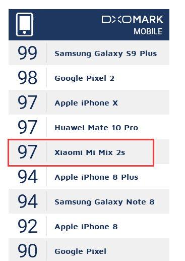 Xiaomi Mi Mix 2s camera foto (2)