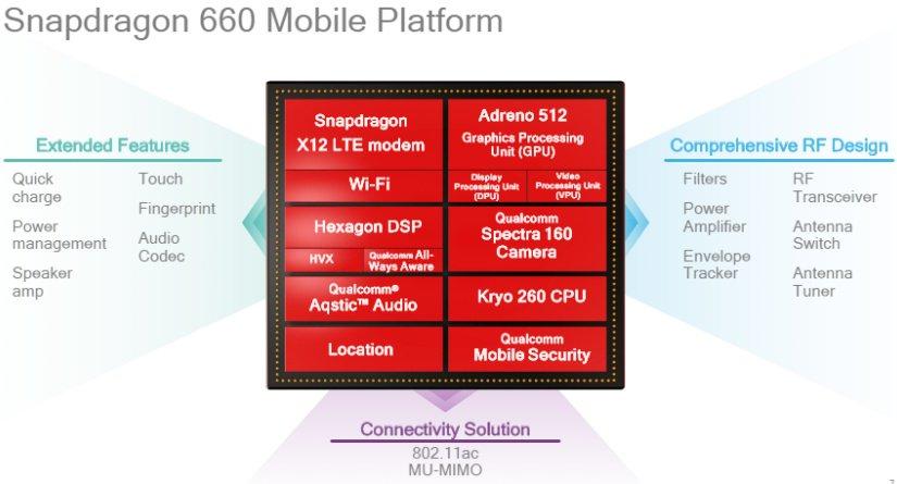 Helio P60 sau Snapdragon 660 (3)