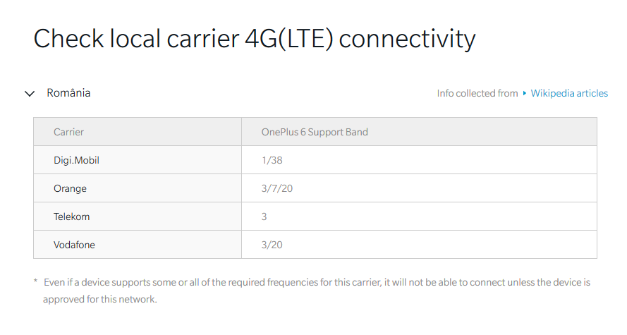 OnePlus 6 compatibilitate Romania