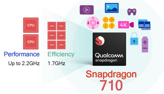 Snapdragon 710 (2)