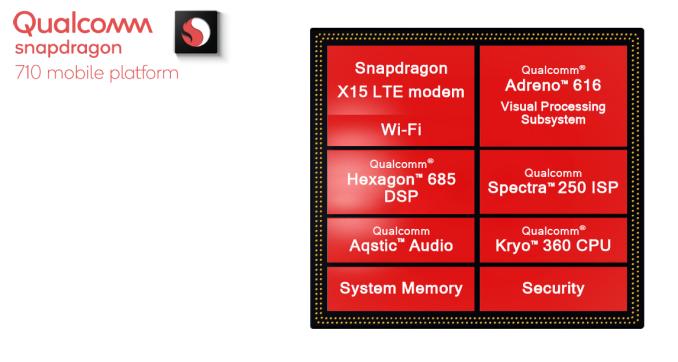 Snapdragon 710 este oficial: pareri si detalii tehnice
