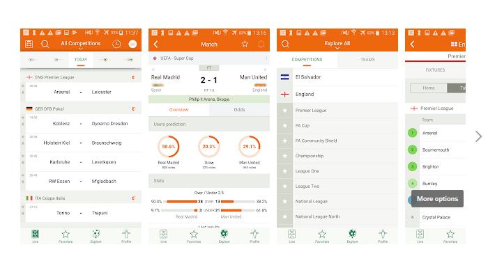 Top 5 aplicatii fotbal livescore - Futbol24