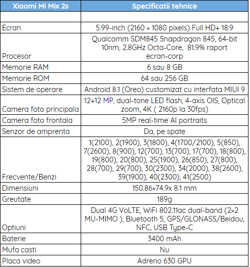 Specificatii-tehnice-Xiaomi-Mi-Mix-2s