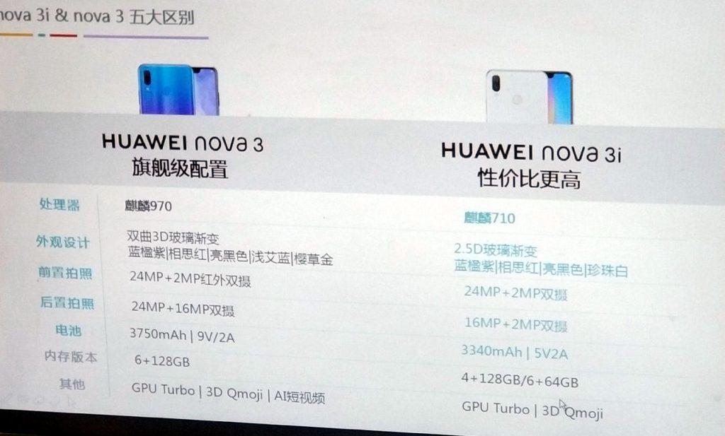 Huawei Nova 3i vs Huawei Nova 3