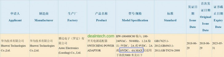 incarcare rapida Huawei Super Charge