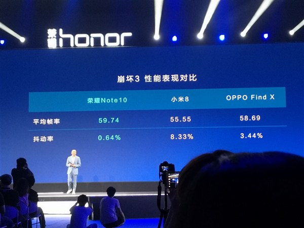 CPU Turbo Honor