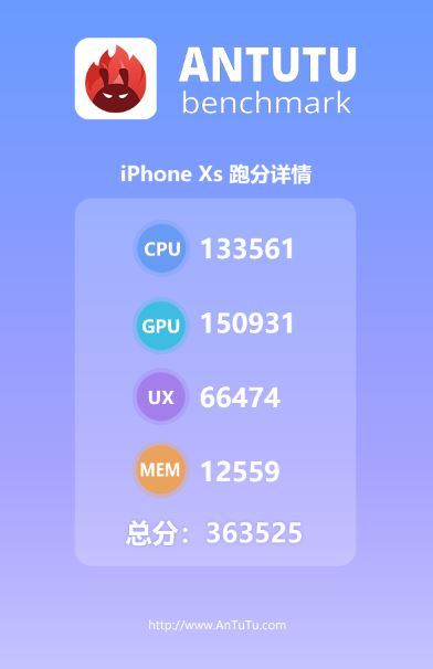 Apple A12 Bionic scor AnTuTu