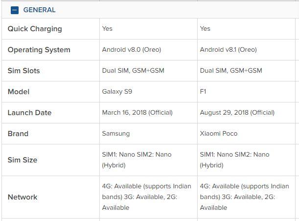 Xiaomi Pocophone F1 vs Samsung Galaxy S9 (1)