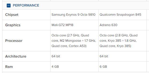 Xiaomi Pocophone F1 vs Samsung Galaxy S9 (2)